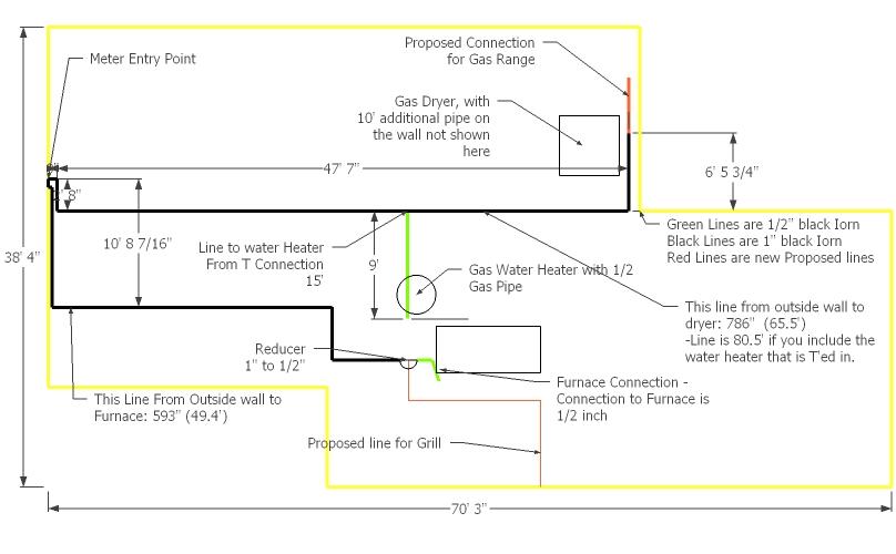 Natural Gas Plumbing Diy Home Improvement Diychatroom